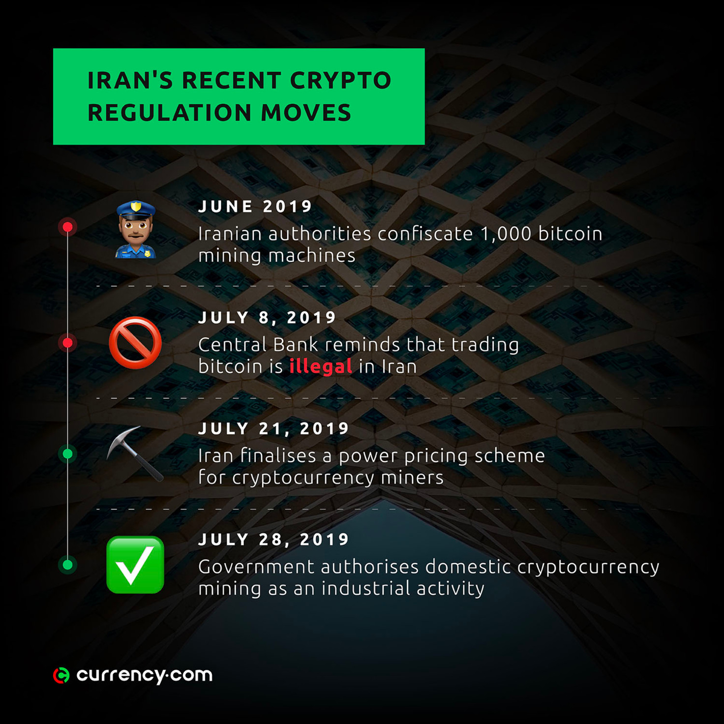 Crypto Mining Recognized As Industrial Activity in Iran