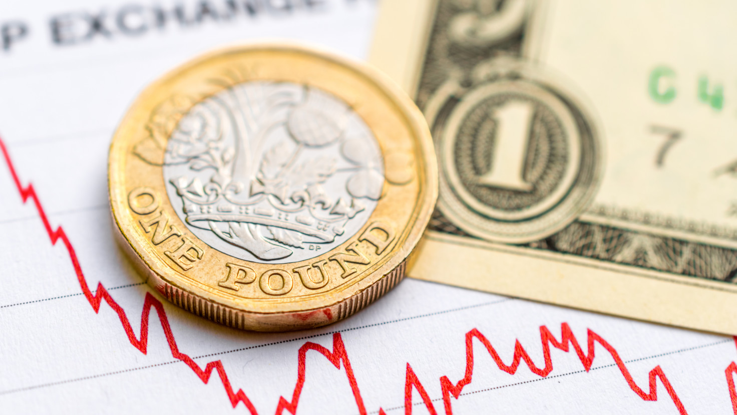 Gbp Usd Forecast Is Pain For The Pound